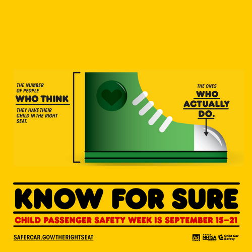 How Safe is a Child in their Car Seat?