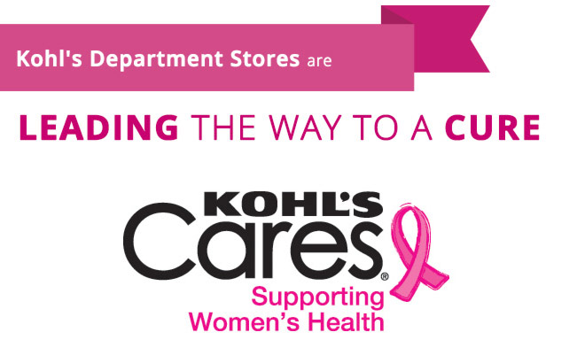 Kohl's Cares About Women and Childhood Education